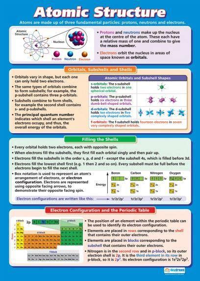 atom development themes best 25 math poster ideas on pinterest math classroom