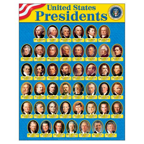 president s united states presidents learning chart 046787 details