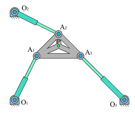 gim exles 3rpr mechanism compmech research