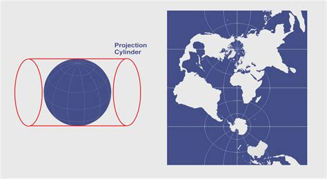 mercator map projection cylindrical projection mercator transverse mercator and