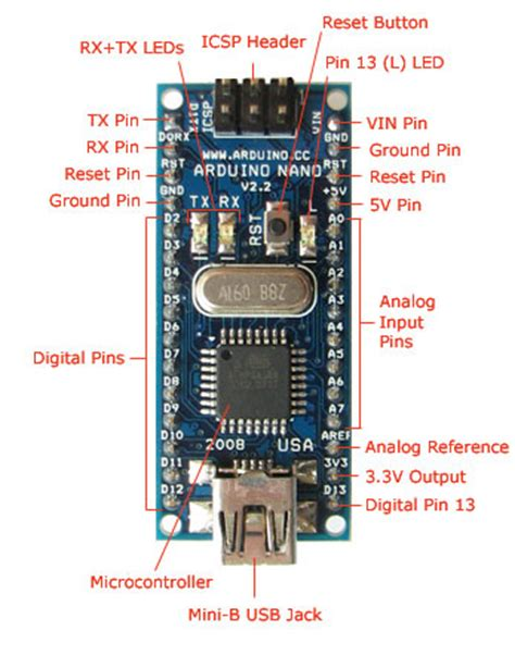 fungsi layout display power supply powering arduino nano 12volts electrical