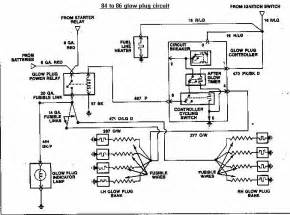 isuzu npr electrical wiring diagram npr isuzu free wiring diagrams