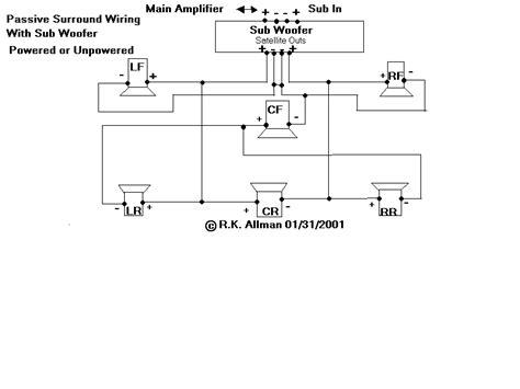 wiring diagram passive subwoofer 28 images subwoofer