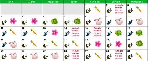 Calendrier Lunaire Avril 2016 Jardiner En Janvier