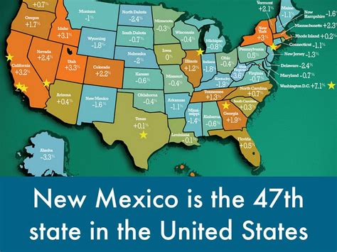 New Mexico The 47th State by New Mexico Interesting Facts By Cr9271