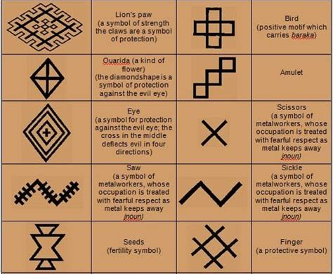 berber symbols tatoo pinterest symbols world