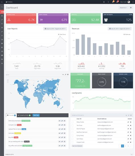 themeforest angularjs forza full featured admin app with angularjs by
