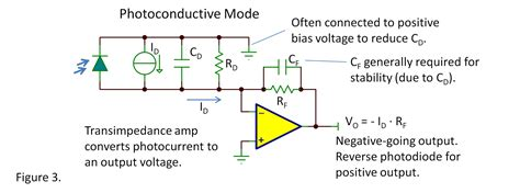 photodiode in photovoltaic mode illuminating photodiodes the signal archives ti e2e community