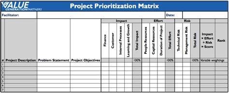 Generating Value By Selecting And Executing The Right Projects Value Generation Partners Vblog Project Prioritization Template