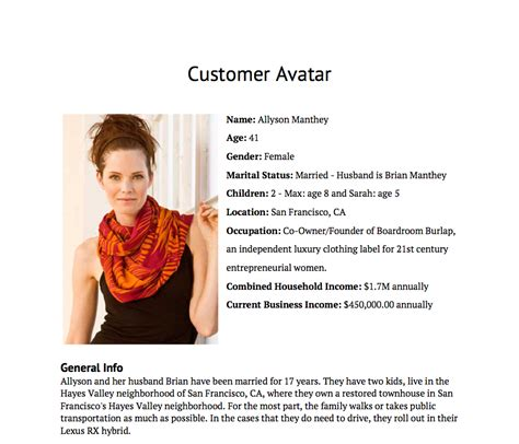 Customer Avatar Tutorial Customer Avatar Template