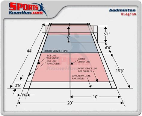 backyard volleyball court dimensions badminton court dimension diagrams size measurements