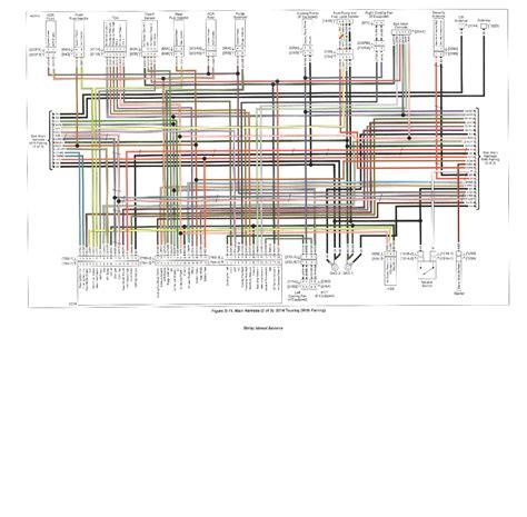 harley handlebar wiring diagram wiring diagram with