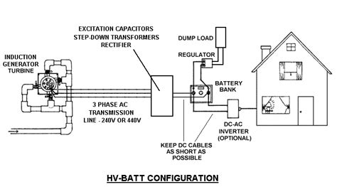 induction generator with vienna rectifier feasibility study for wind power generation induction generator rectifier 28 images mosfet circuit page 4 other circuits next gr hv1200