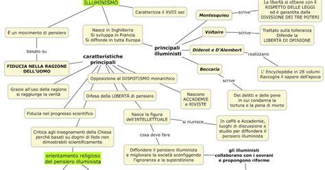 mappa concettuale illuminismo scrivoquindipenso il xviii secolo mappa concettuale 3