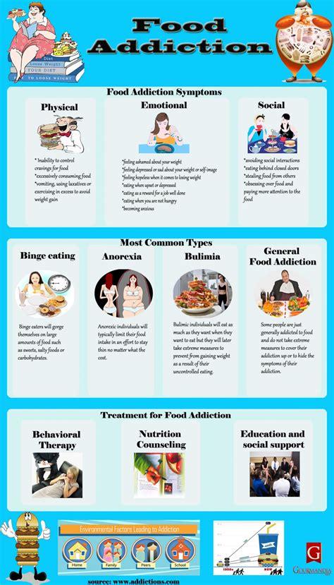addiction food food addiction symptoms types and treatment visual ly