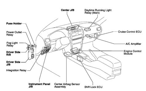 1996 Toyota Corolla Fuse Box Location I Keep Blowing A 10 Fuse On My 2001 Corolla It S The