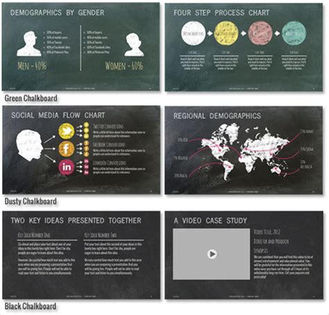 Blackboard Theme For Powerpoint Free Download Brainybetty Free Templates
