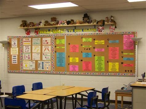 my maths room my math classroom word wall members gallery thinner times 174 forum