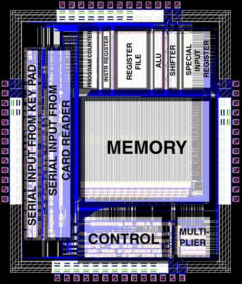 memory layout vlsi onur mutlu s research and publications