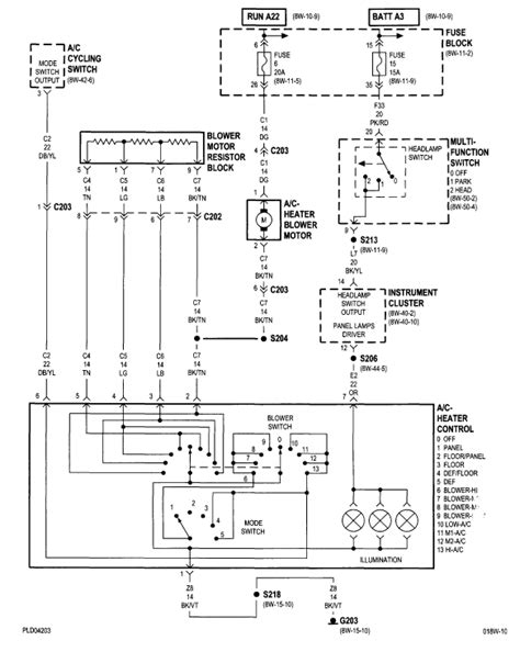dodge neon wiring diagram wiring diagram with description