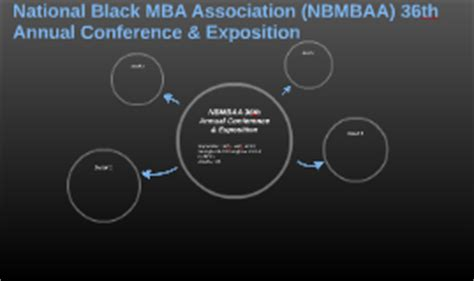 National Mba Conference by National Black Mba Assocation Nbmaa 36th Annual
