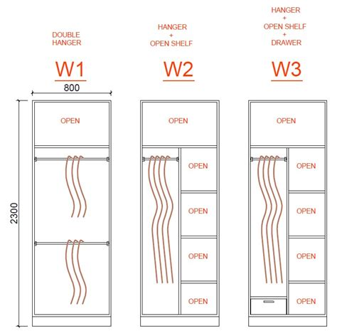 Standard Wardrobe Width - what you need to before installing built in wardrobes