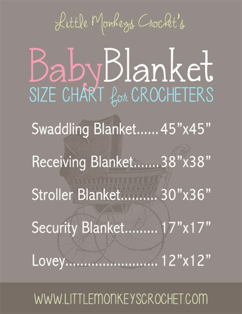 Baby Blanket Dimensions Crochet by Roundup 8 Free Patterns For Your Next Baby Shower