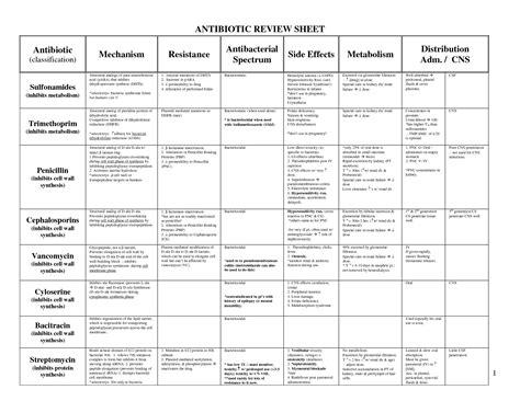 printable drug quiz uk 28 drug classification worksheet 14 best images of