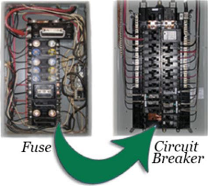 understanding circuit breaker vs fuses