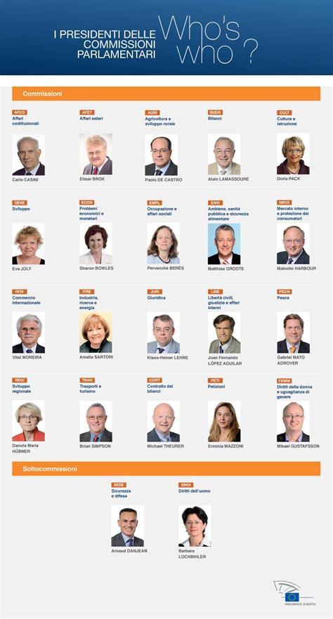 resources european commission erasmus erasmus erasmus html autos weblog