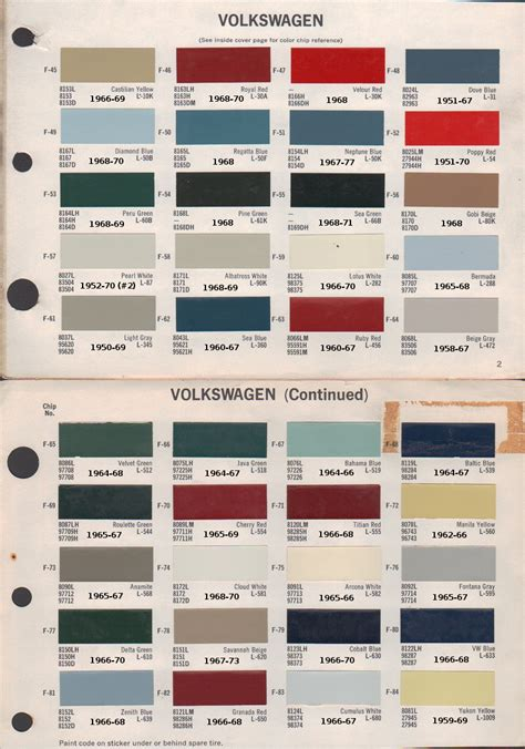 paint chips 1967 karmann ghia