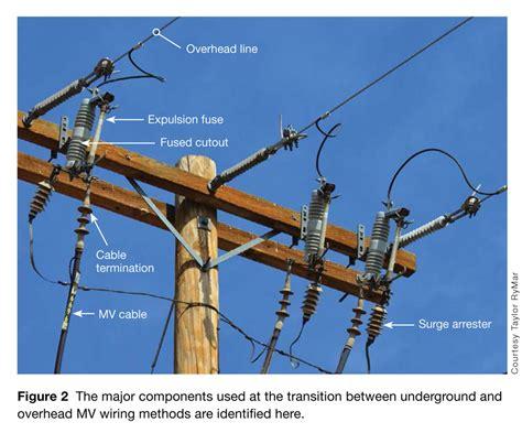 basics of medium voltage wiring solarpro magazine