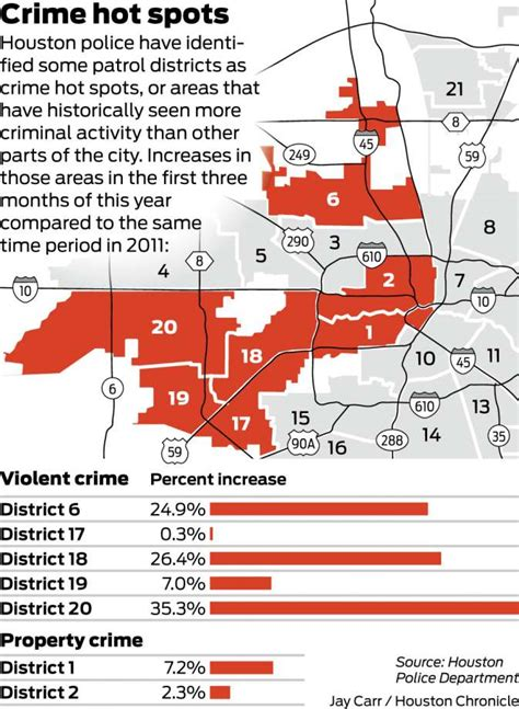 houston map crime hpd maps out spikes in criminal activity houston chronicle