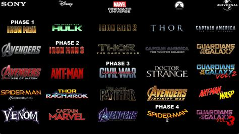 the marvel cinematic universe the order they should be marvel cinematic universe films in order by sp goji fan on