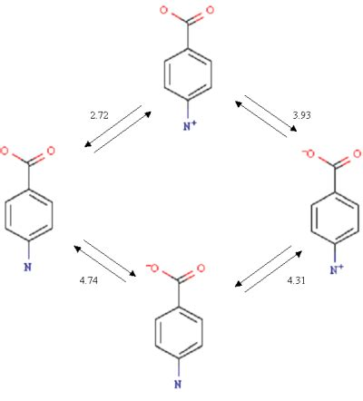 Below are the calculated and the experimental p K a of p ... P Aminobenzoic Acid