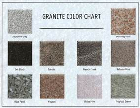 granite color names spence monument company granite colors