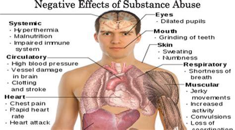 cedar house life change center negative effects of drug abuse