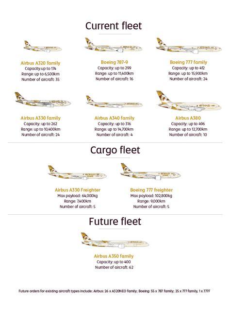 Airbus A380 Floor Plan by Our Fleet Etihad Airways