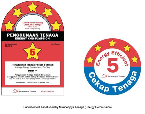 energy saving air conditioner malaysia buy 5 star appliances and get some rebates for yourself