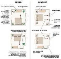 how to feng shui a bedroom top 10 feng shui tips for your bedroom feng shui bedroom