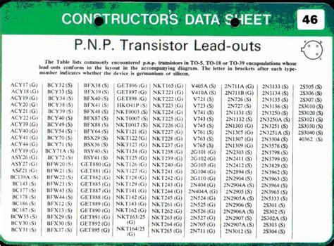 transistor pnp list transistor junglekey fr image 200