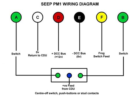 seep pm1 wiring diagram layout design trackwork operation getting you started your