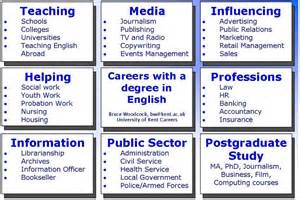 jobs for photo journalists religion and spirituality difference careers with an english degree