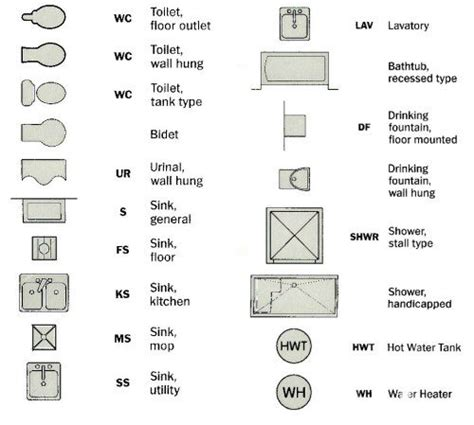 architectural symbols floor plan symbols interior design pinterest symbols interiors