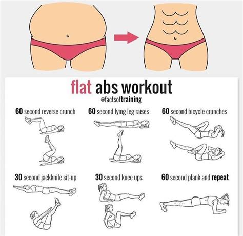 flat abs workout excercises meals workout exercises and
