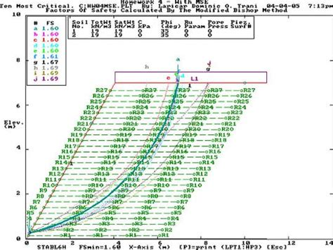 Slope Stability Analysis Spreadsheet by Dominic Trani Pcstable Sle Works
