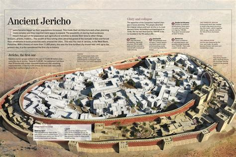 Historical House Plans by Ancient Jericho The First Walled City In History