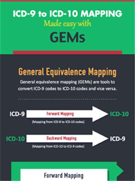 infographics vigyanix