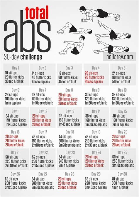 day total abs challenge strong abs   sassy