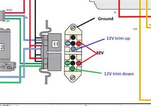 volvo penta trim wiring diagram wiring diagram schematic